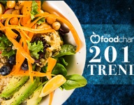 2017 Top Ten Food Trends from The Food Channel